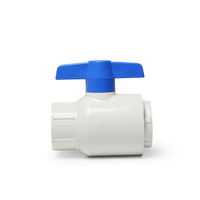 Image Threaded Ball Valve 1.5